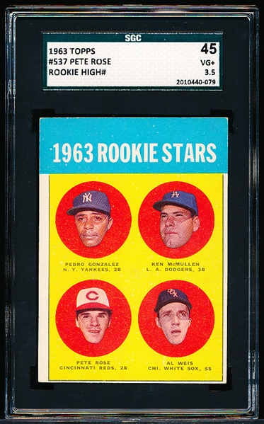 1963 Topps Baseball- #537 Pete Rose – Rookie!- SGC 45 (Vg+ 3.5)