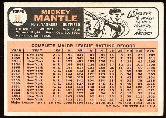 1966 Topps Bb- #50 Mickey Mantle, Yankees