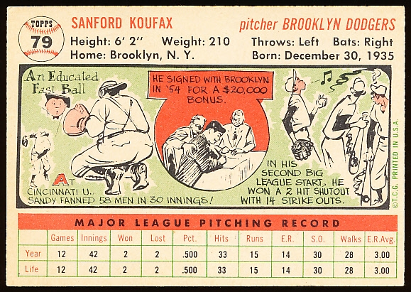1956 Topps Baseball- #79 Sandy Koufax, Dodgers- 2nd Year Card