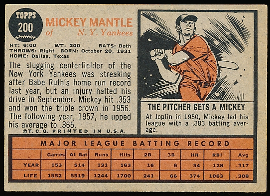1962 Topps Baseball- #200 Mickey Mantle, Yankees